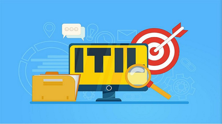 ITIL CSI Certification