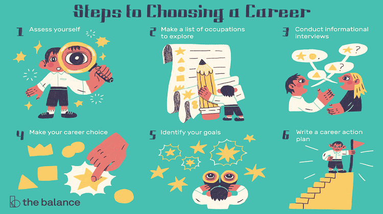 The Choices for Making Your Career Better