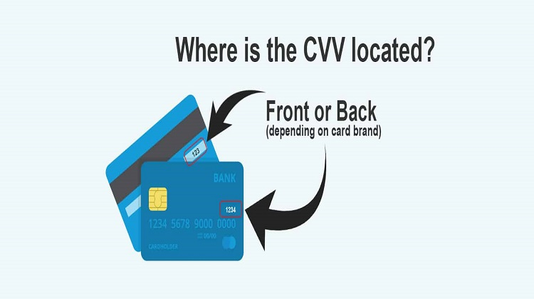 Credit card fraud: what it is and who is Liable for this Loss?