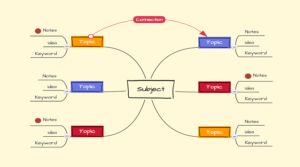 mind mapping apps